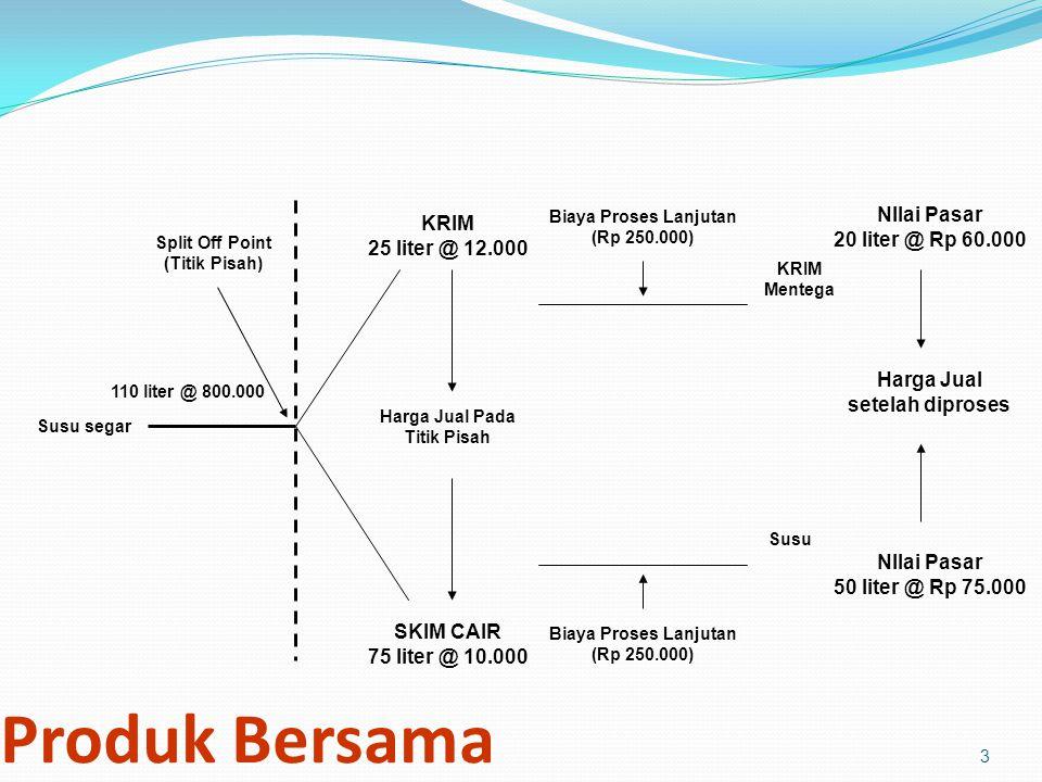 Produk Bersama NIlai Pasar KRIM 20 liter @ Rp 60.000 25 liter @ 12.000
