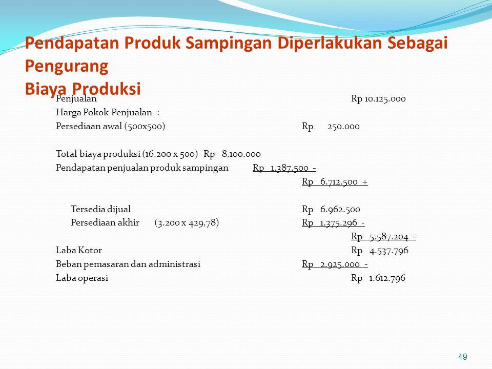 Pendapatan Produk Sampingan Diperlakukan Sebagai Pengurang Biaya Produksi