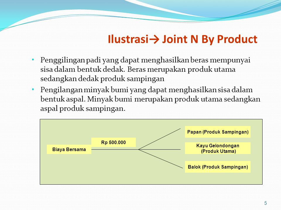 Ilustrasi→ Joint N By Product