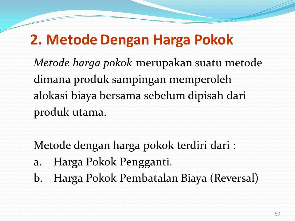 2. Metode Dengan Harga Pokok