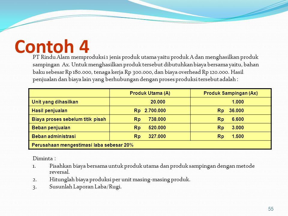 Contoh 4 PT Rindu Alam memproduksi 1 jenis produk utama yaitu produk A dan menghasilkan produk.
