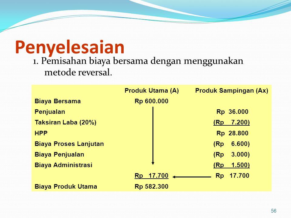 Penyelesaian 1. Pemisahan biaya bersama dengan menggunakan metode reversal. Produk Utama (A) Produk Sampingan (Ax)
