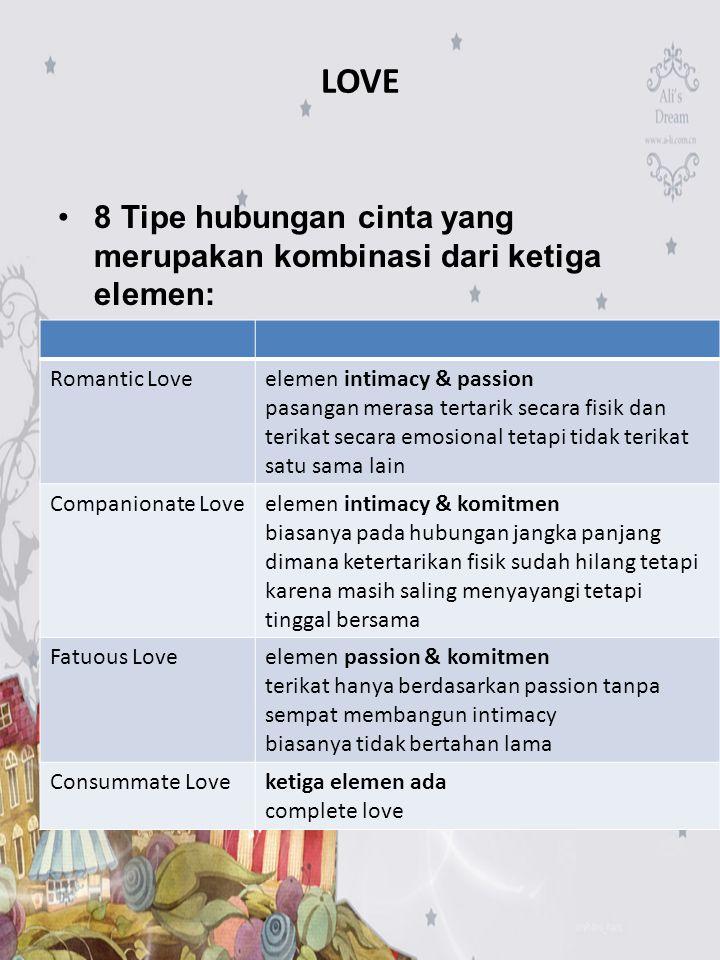 LOVE 8 Tipe hubungan cinta yang merupakan kombinasi dari ketiga elemen: Romantic Love. elemen intimacy & passion.