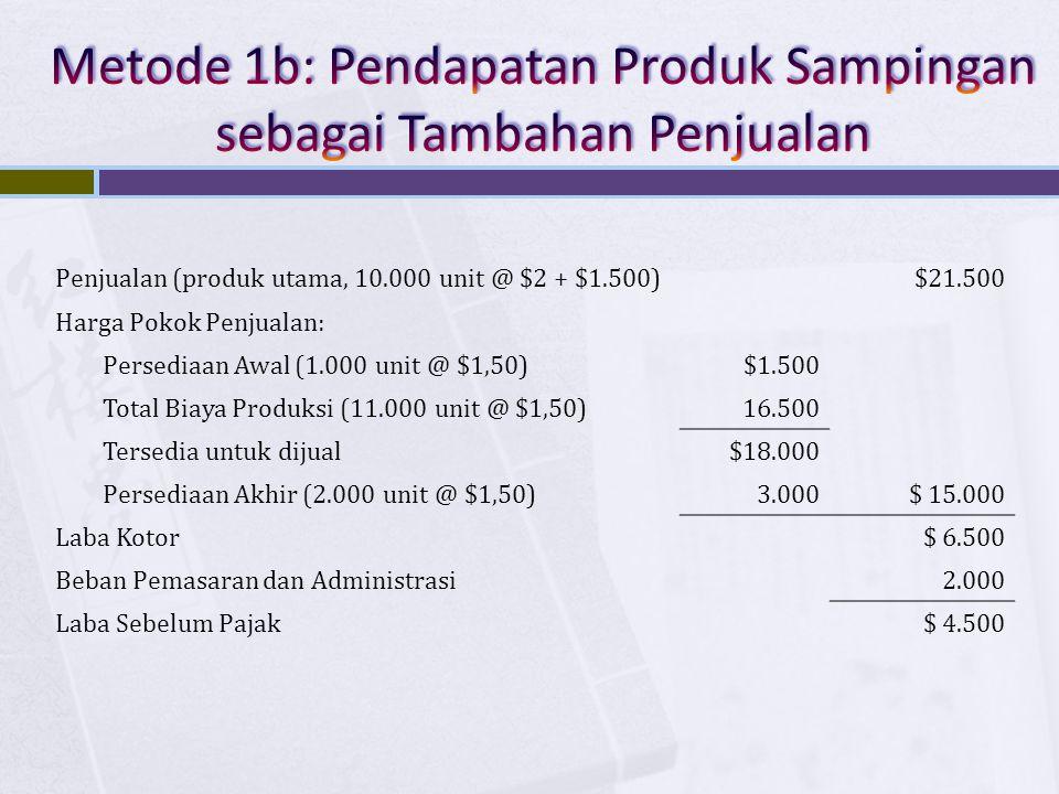 Metode 1b: Pendapatan Produk Sampingan sebagai Tambahan Penjualan