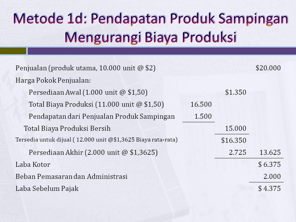 Metode 1d: Pendapatan Produk Sampingan Mengurangi Biaya Produksi