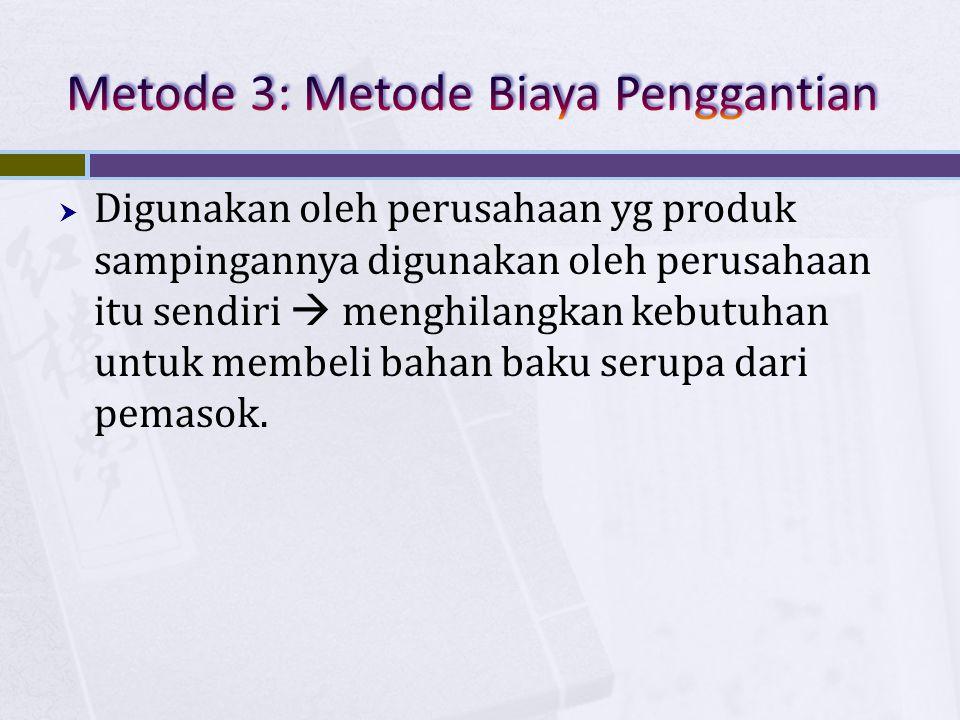 Metode 3: Metode Biaya Penggantian