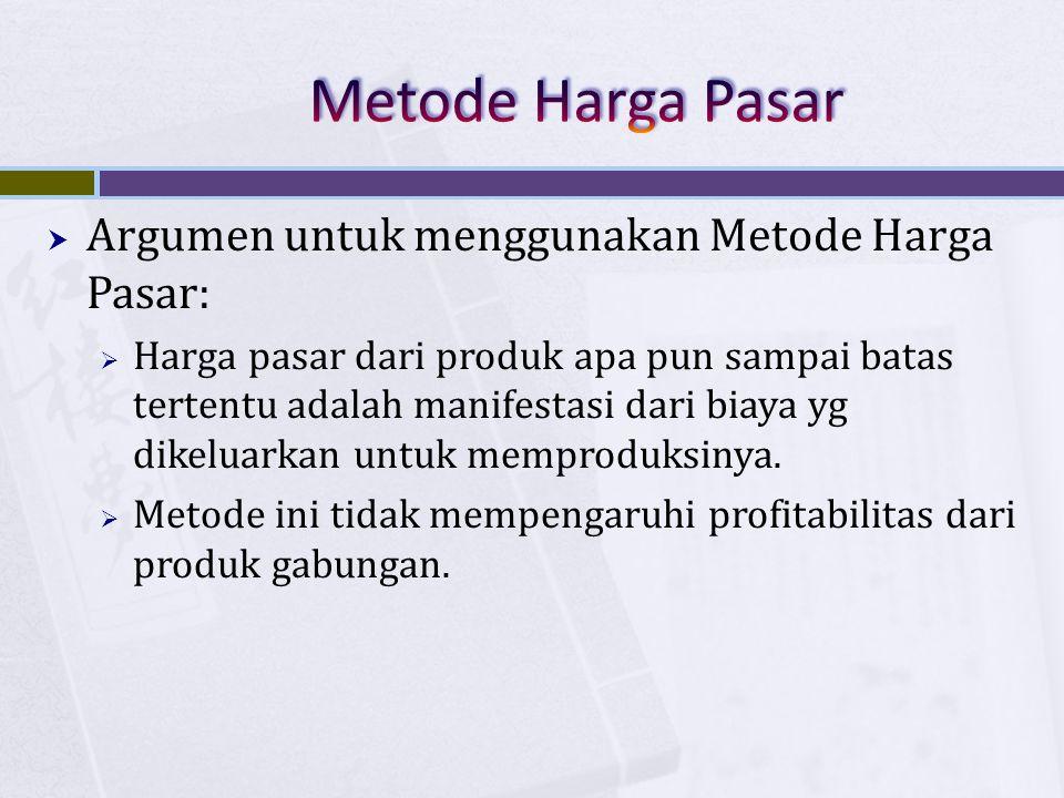 Metode Harga Pasar Argumen untuk menggunakan Metode Harga Pasar: