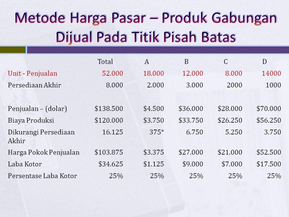 Metode Harga Pasar – Produk Gabungan Dijual Pada Titik Pisah Batas
