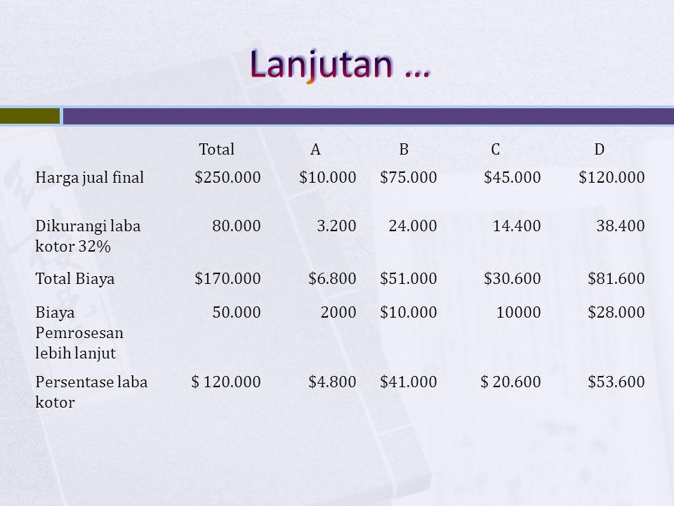 Lanjutan … Total A B C D Harga jual final $250.000 $10.000 $75.000