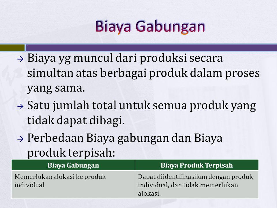 Biaya Gabungan Biaya yg muncul dari produksi secara simultan atas berbagai produk dalam proses yang sama.