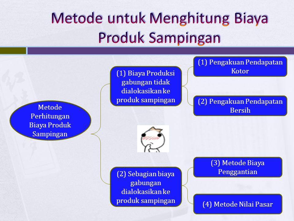 Metode untuk Menghitung Biaya Produk Sampingan