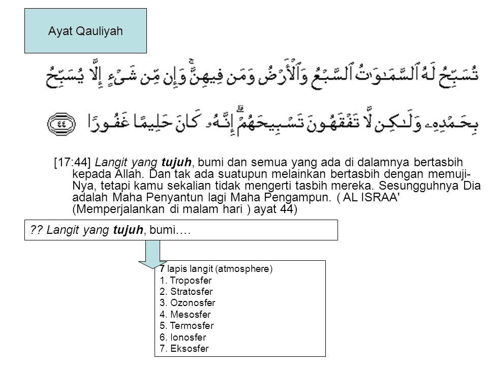 Langit yang tujuh, bumi….