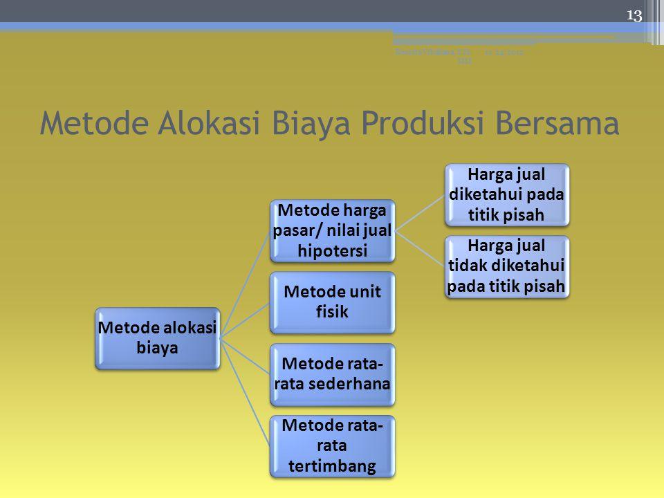 Metode Alokasi Biaya Produksi Bersama