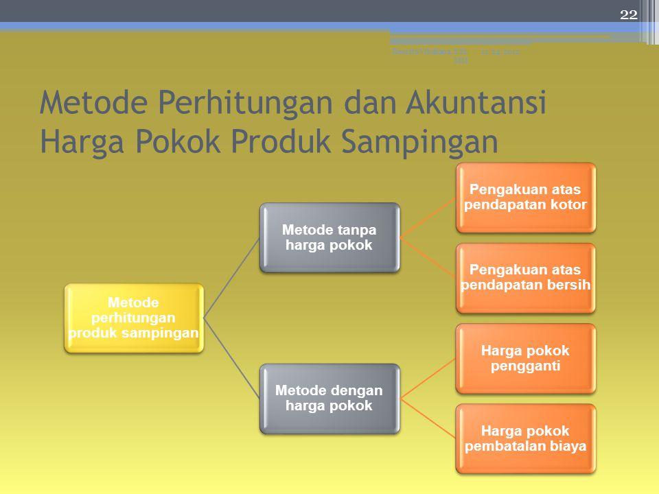 Metode Perhitungan dan Akuntansi Harga Pokok Produk Sampingan