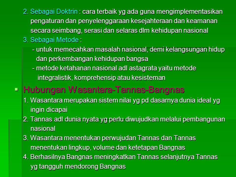 Hubungan Wasantara-Tannas-Bangnas