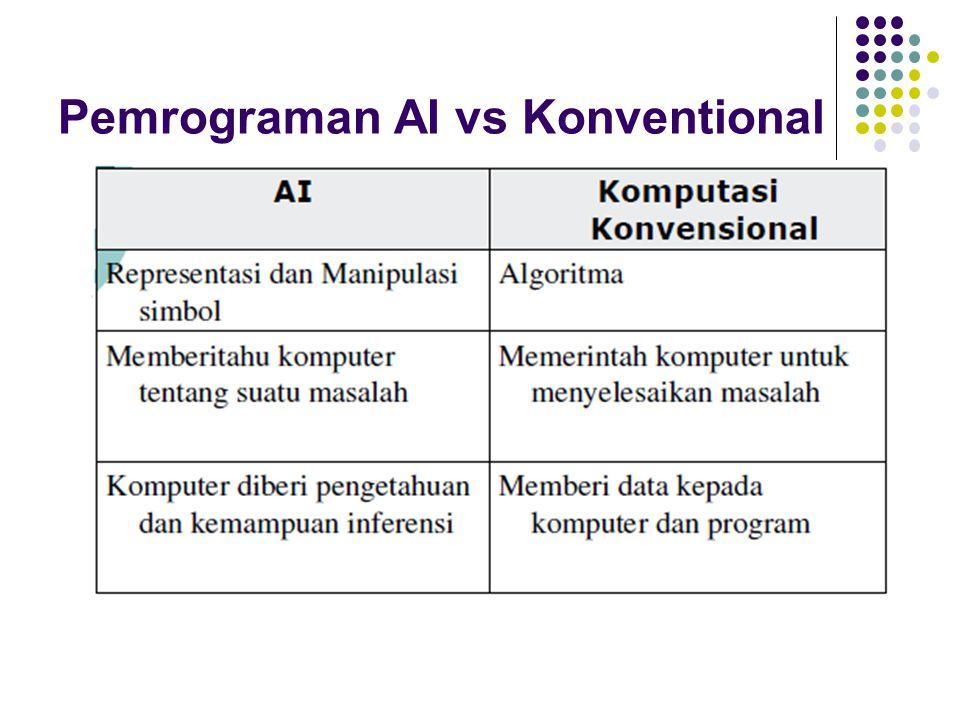 Pemrograman AI vs Konventional