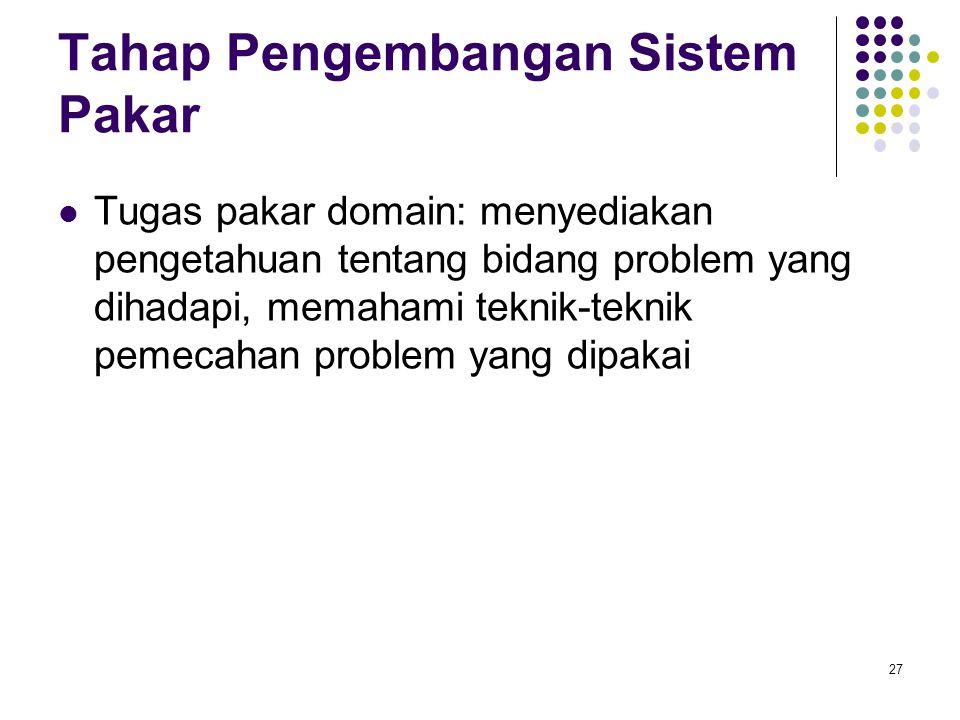 Tahap Pengembangan Sistem Pakar