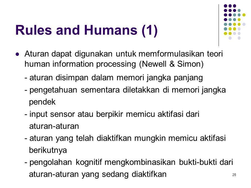Rules and Humans (1) - aturan disimpan dalam memori jangka panjang