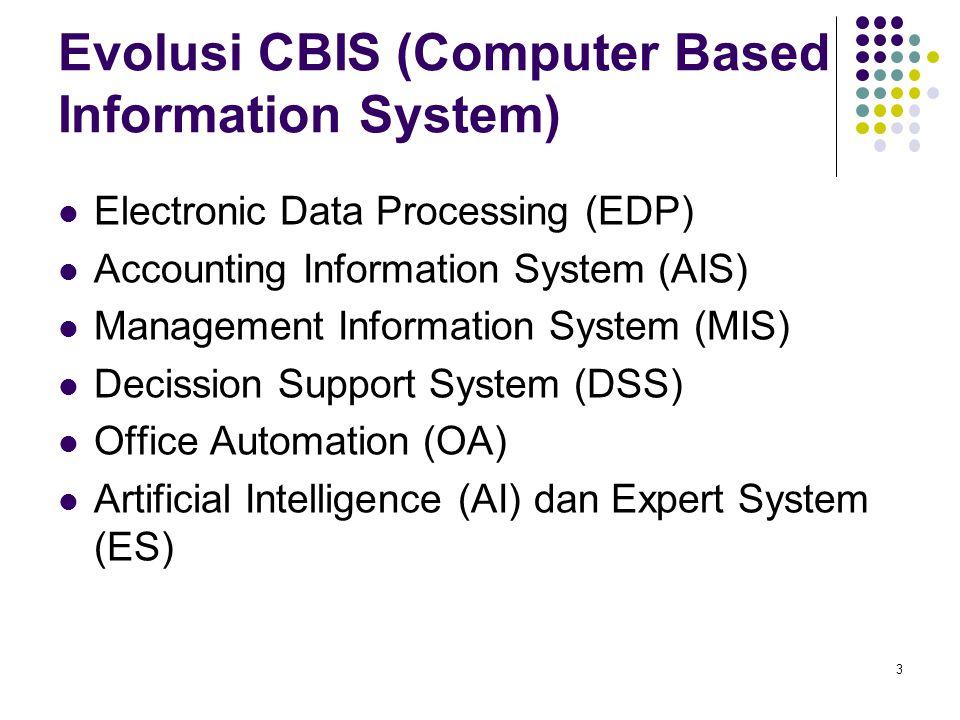 Evolusi CBIS (Computer Based Information System)