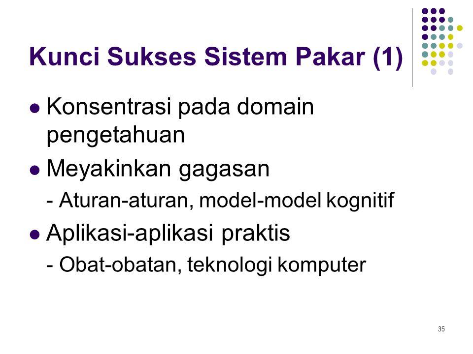 Kunci Sukses Sistem Pakar (1)