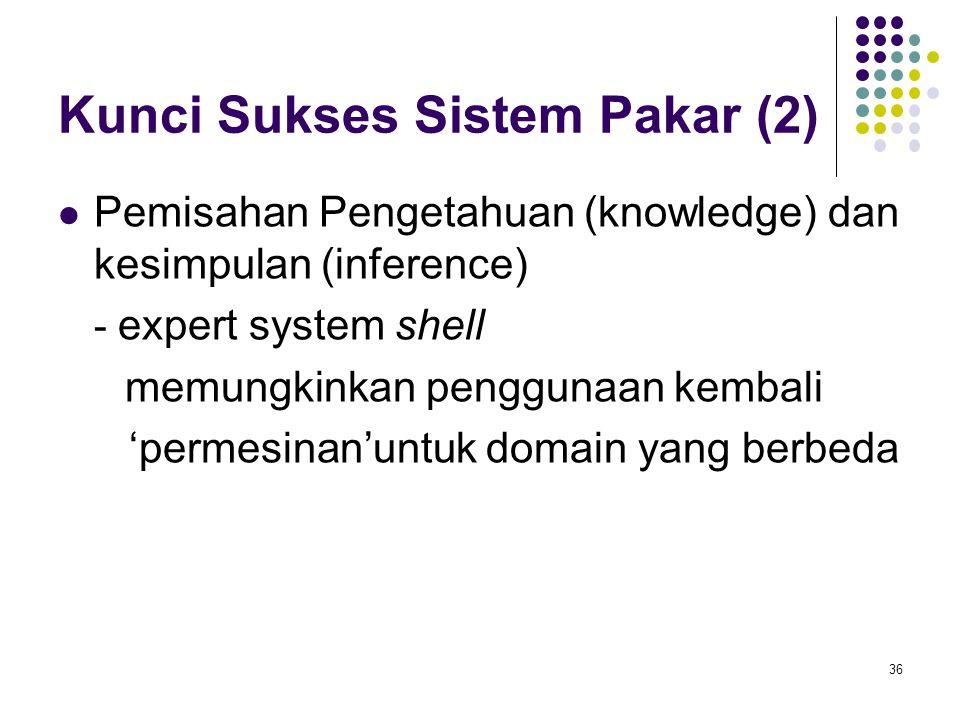 Kunci Sukses Sistem Pakar (2)
