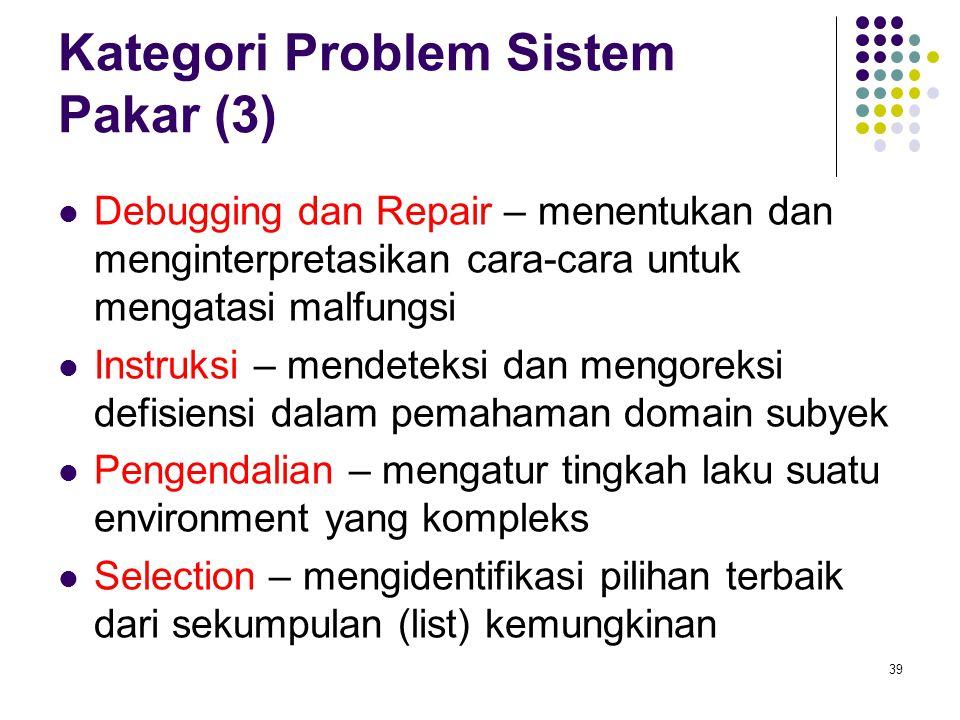 Kategori Problem Sistem Pakar (3)