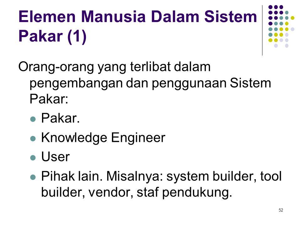Elemen Manusia Dalam Sistem Pakar (1)