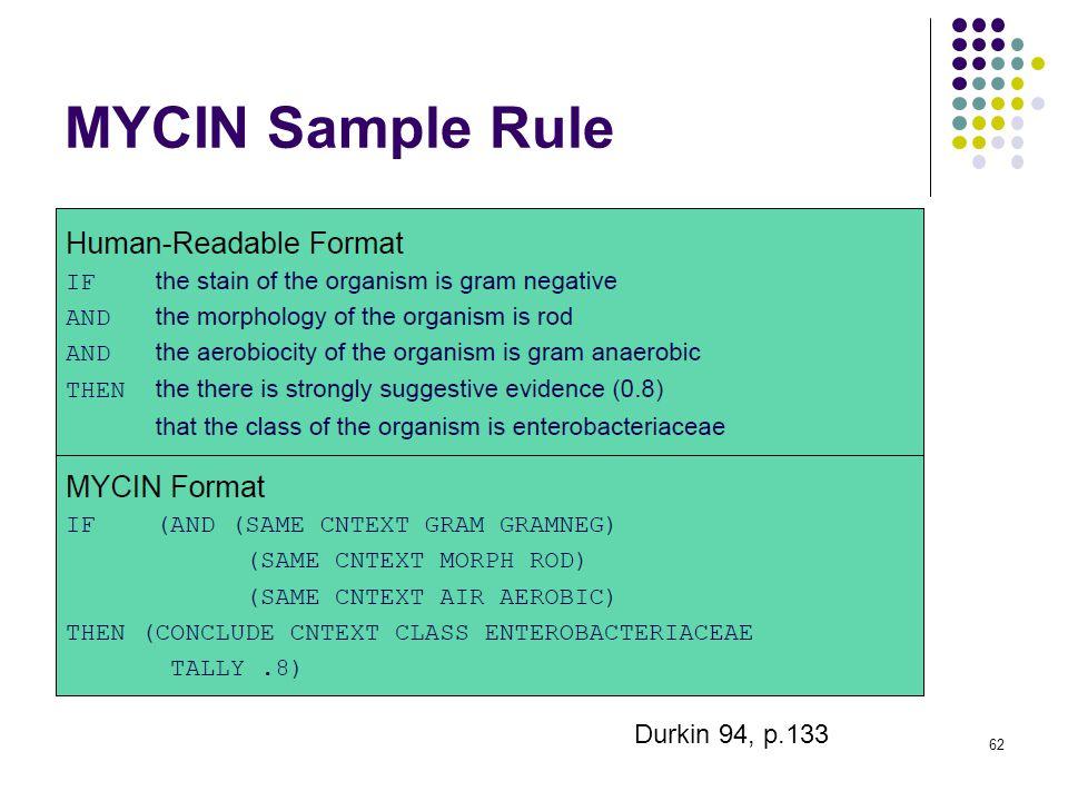 MYCIN Sample Rule Durkin 94, p.133