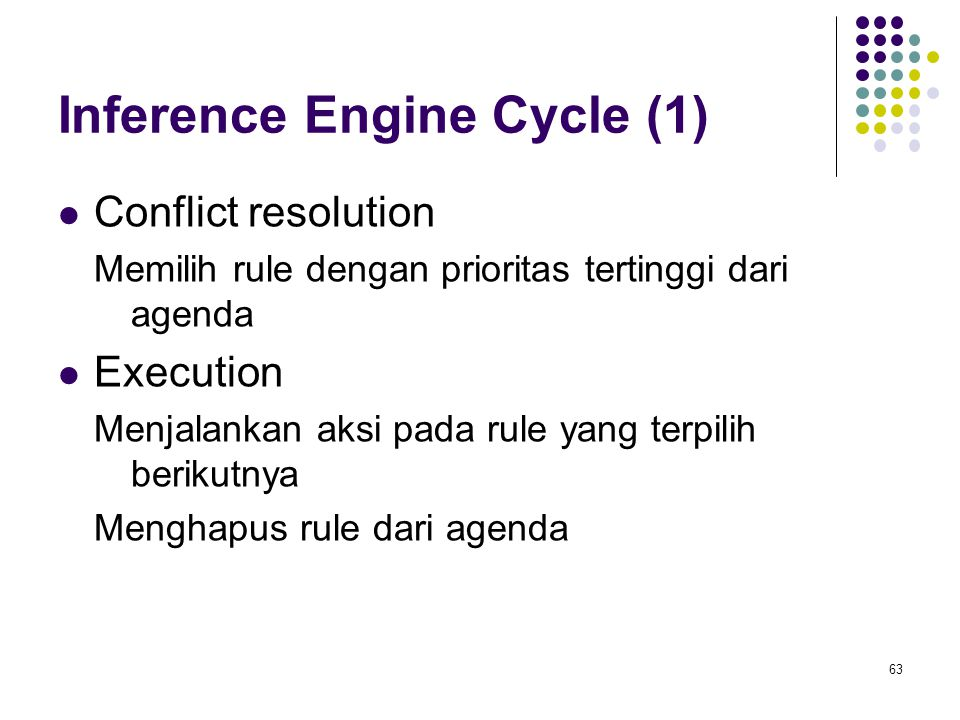 Inference Engine Cycle (1)