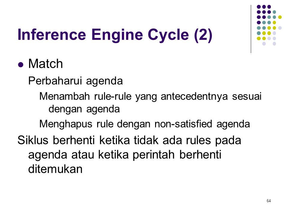 Inference Engine Cycle (2)
