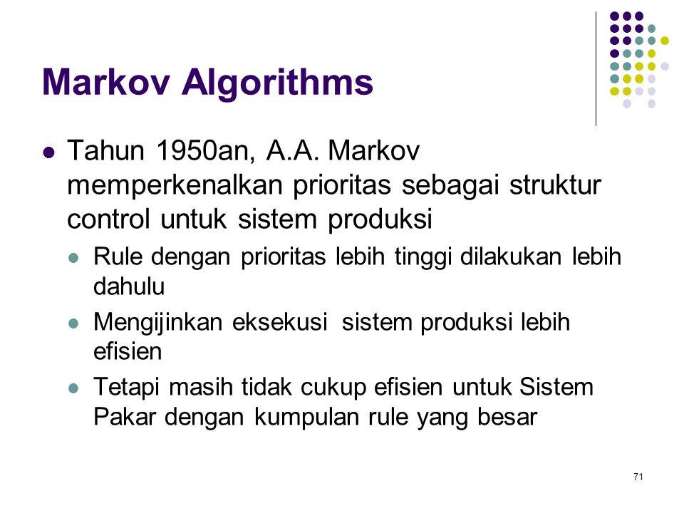 Markov Algorithms Tahun 1950an, A.A. Markov memperkenalkan prioritas sebagai struktur control untuk sistem produksi.