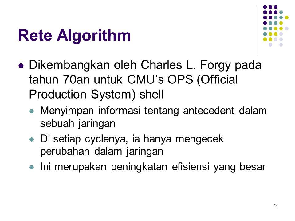 Rete Algorithm Dikembangkan oleh Charles L. Forgy pada tahun 70an untuk CMU's OPS (Official Production System) shell.