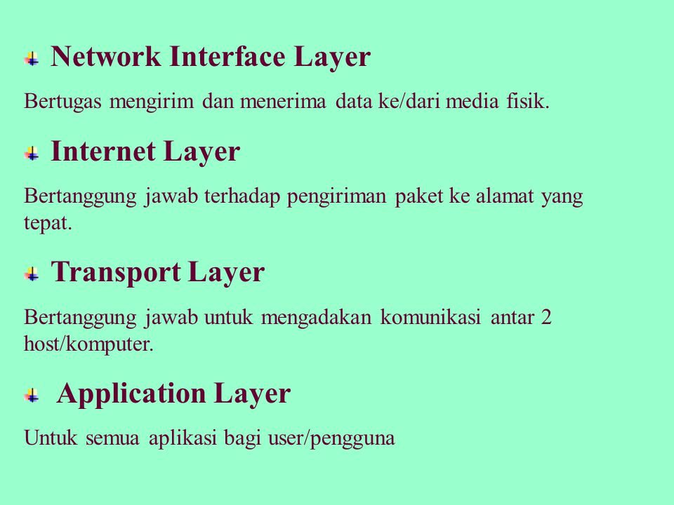 Network Interface Layer