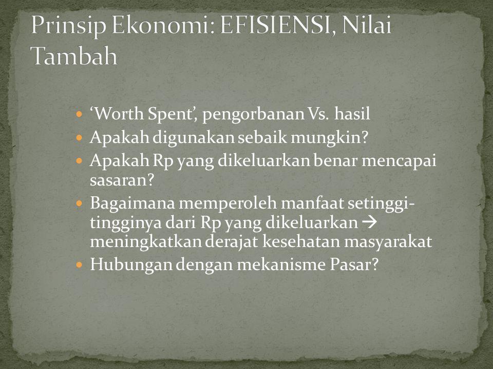 Prinsip Ekonomi: EFISIENSI, Nilai Tambah