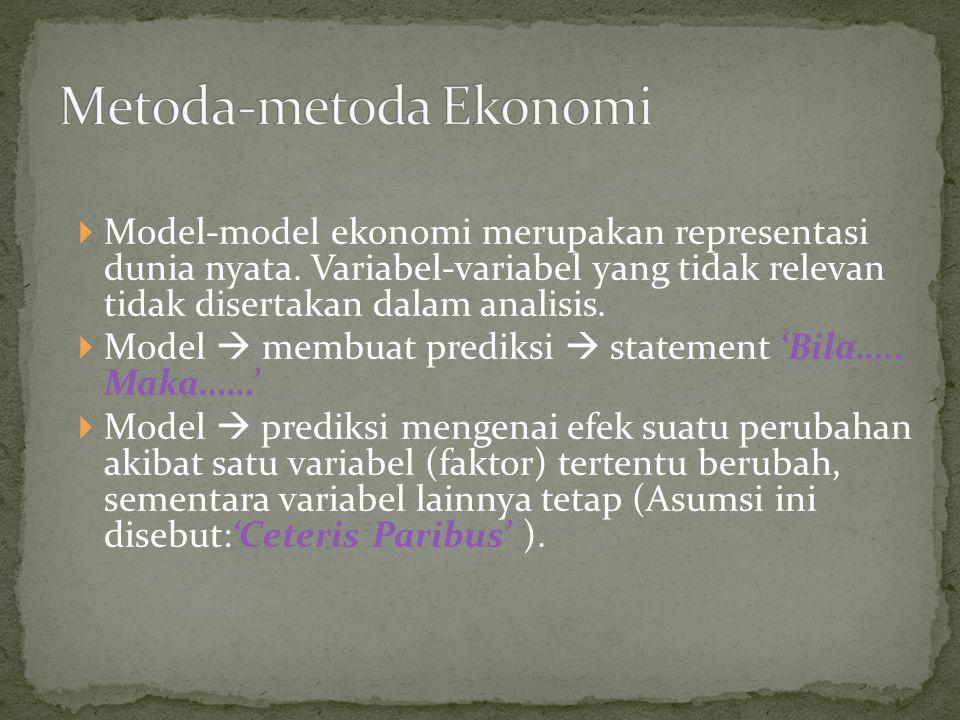 Metoda-metoda Ekonomi
