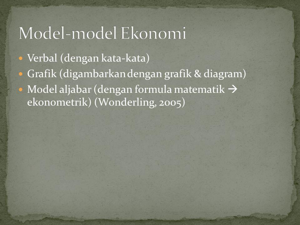 Model-model Ekonomi Verbal (dengan kata-kata)