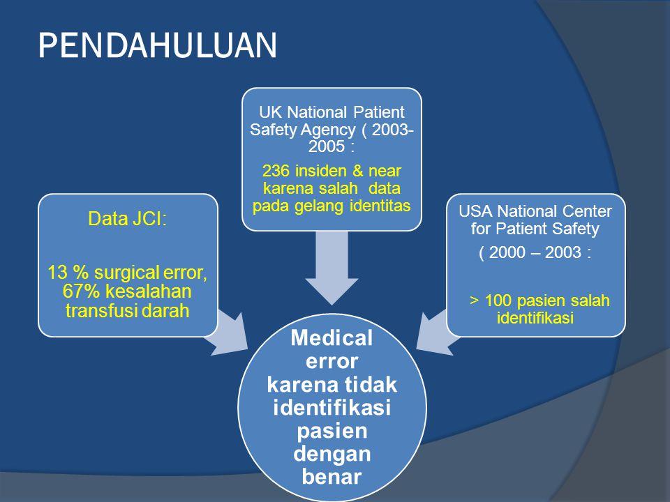 Medical error karena tidak identifikasi pasien dengan benar