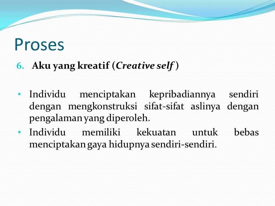 Proses Aku yang kreatif (Creative self )