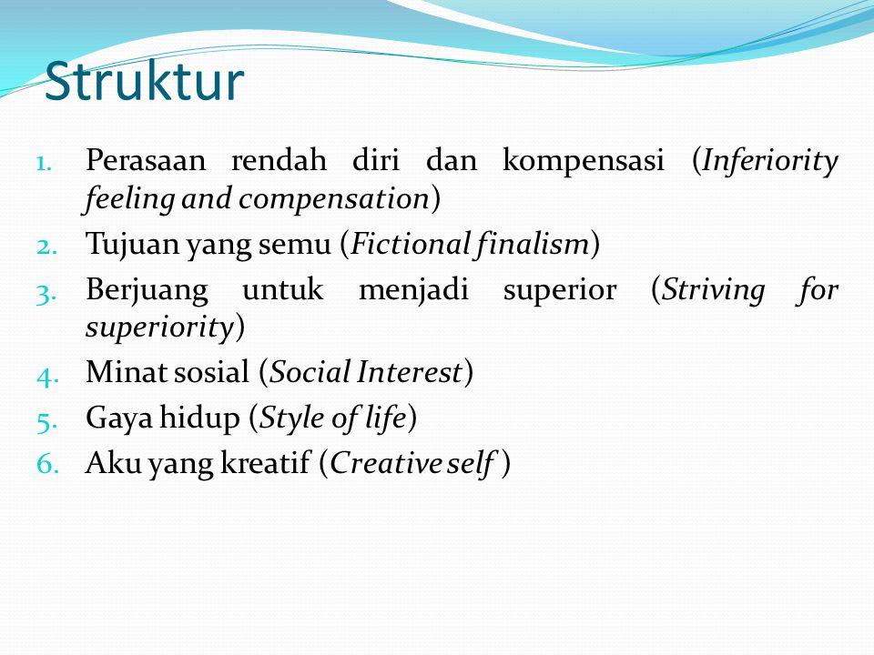 Struktur Perasaan rendah diri dan kompensasi (Inferiority feeling and compensation) Tujuan yang semu (Fictional finalism)