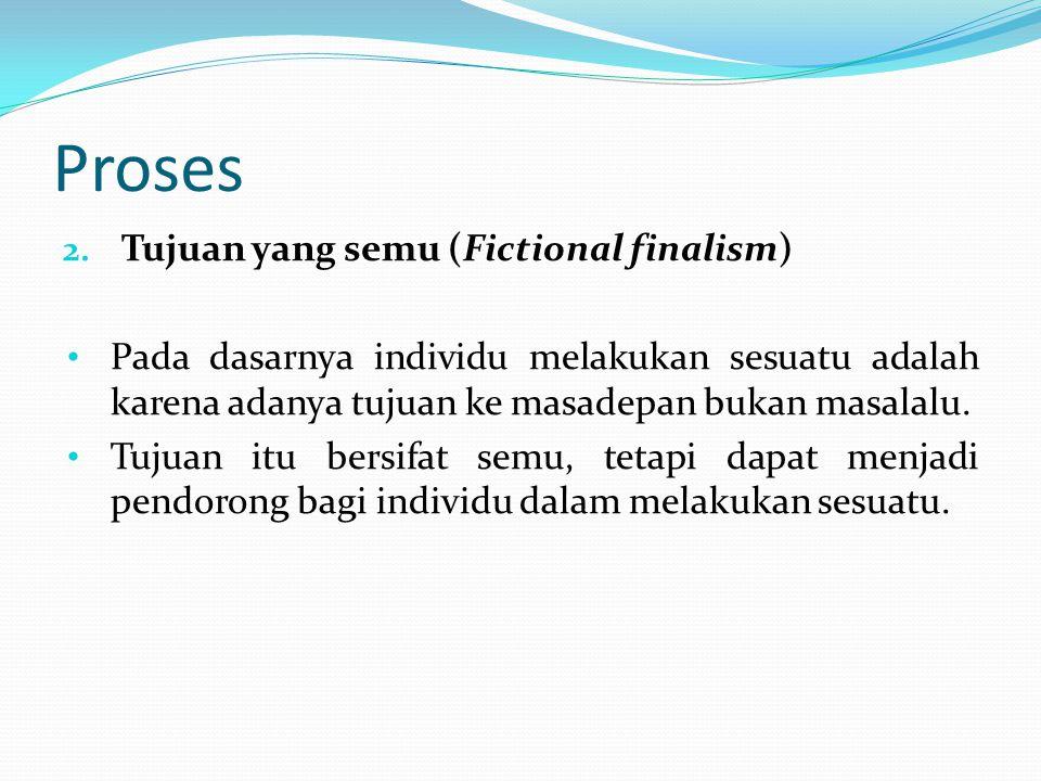 Proses Tujuan yang semu (Fictional finalism)