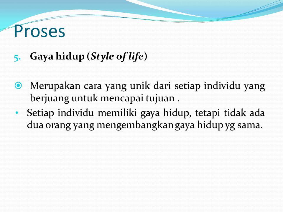 Proses Gaya hidup (Style of life)