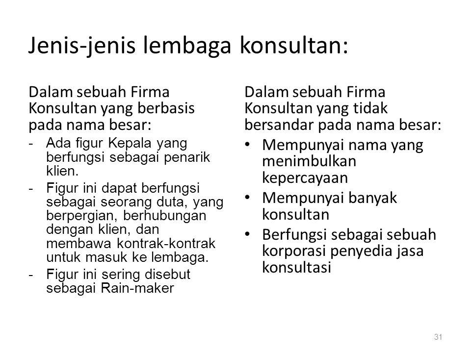 Jenis-jenis lembaga konsultan:
