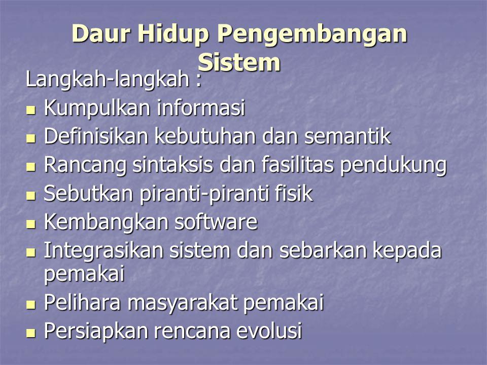 Daur Hidup Pengembangan Sistem