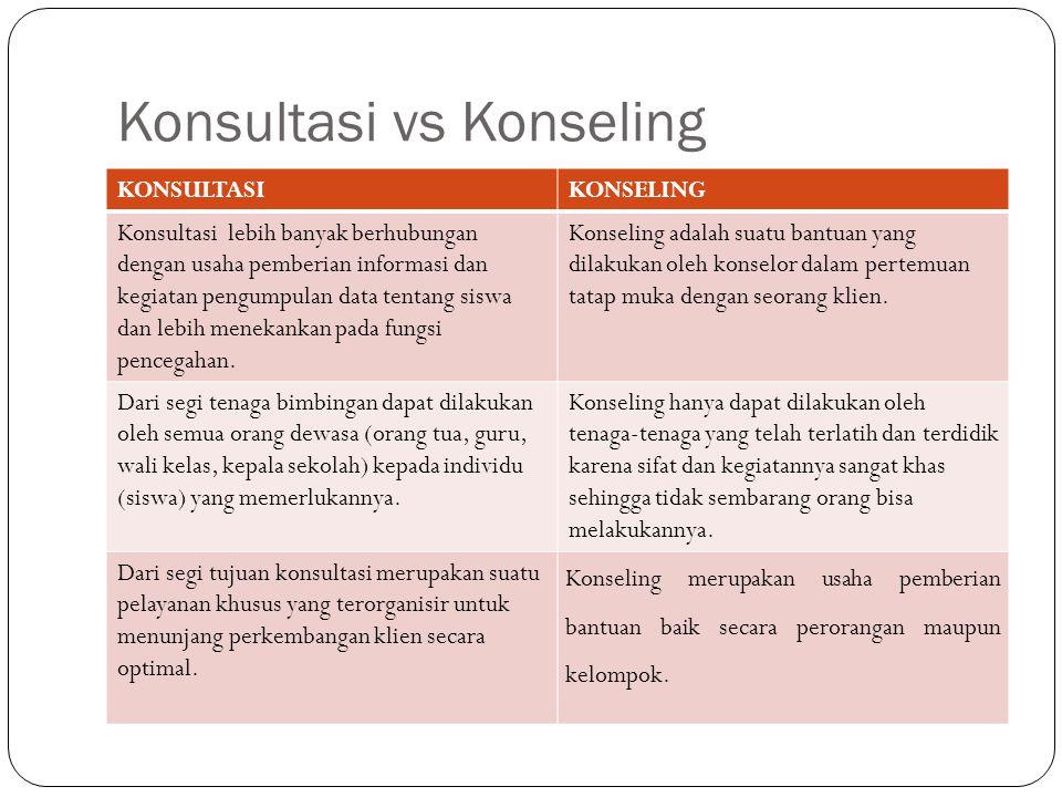 Konsultasi vs Konseling
