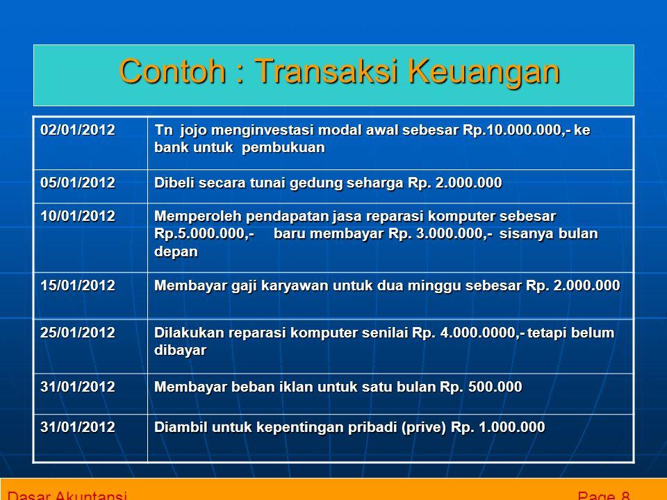 Contoh : Transaksi Keuangan