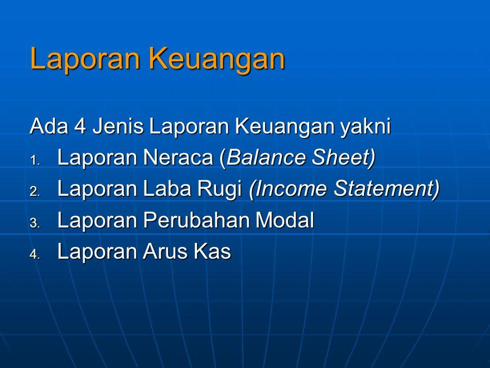 Laporan Keuangan Ada 4 Jenis Laporan Keuangan yakni