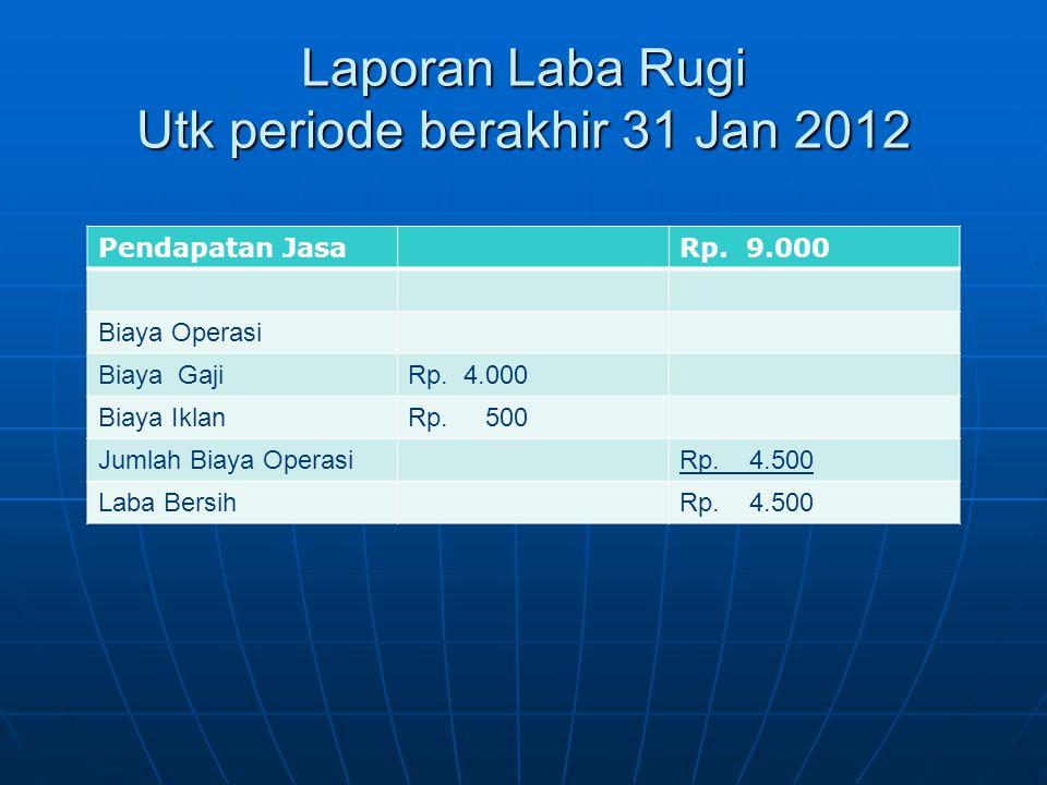 Laporan Laba Rugi Utk periode berakhir 31 Jan 2012