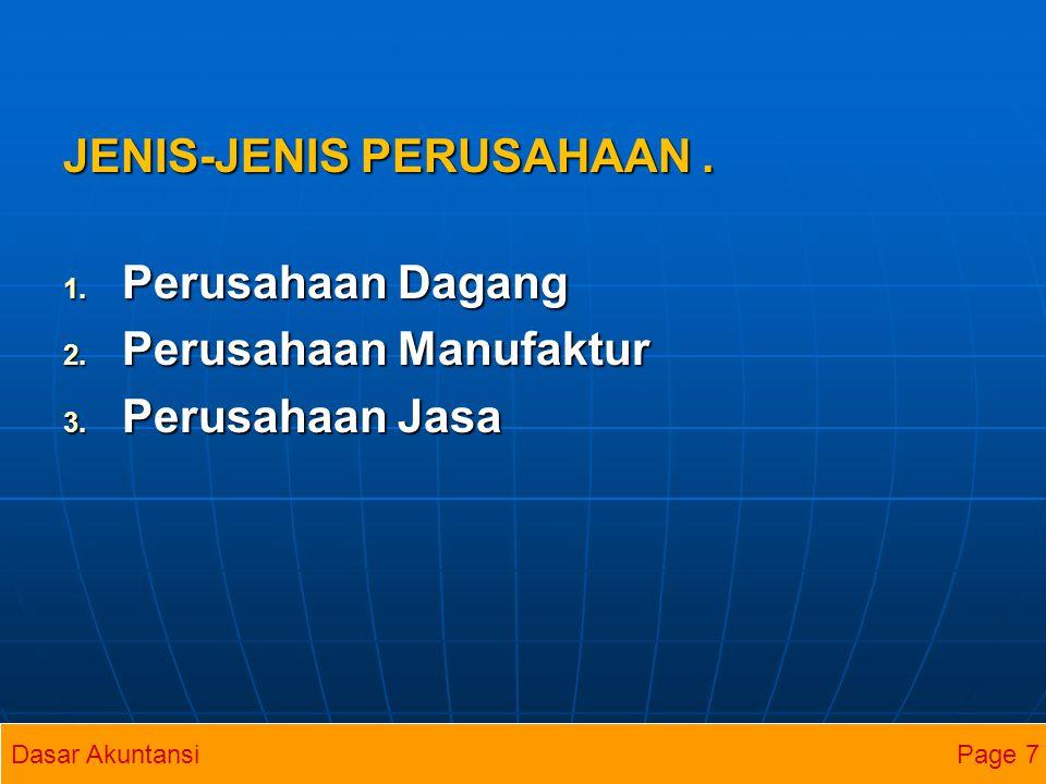 JENIS-JENIS PERUSAHAAN . Perusahaan Dagang Perusahaan Manufaktur