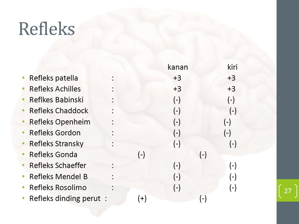 Refleks kanan kiri Refleks patella : +3 +3 Refleks Achilles : +3 +3
