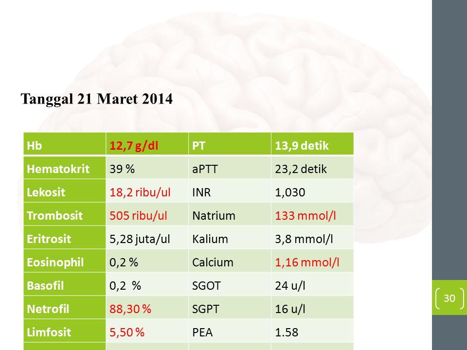 Tanggal 21 Maret 2014 Hb 12,7 g/dl PT 13,9 detik Hematokrit 39 % aPTT
